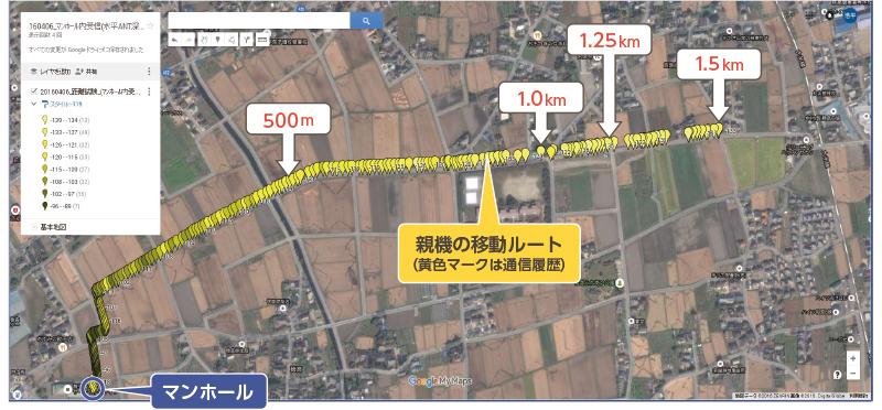 マンホール:地下1mと地上との計測履歴