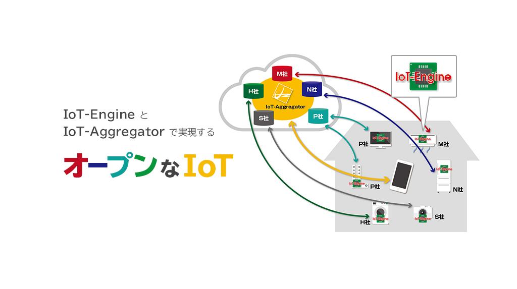 IoT-Engineは、さまざまな機器をIoT化する