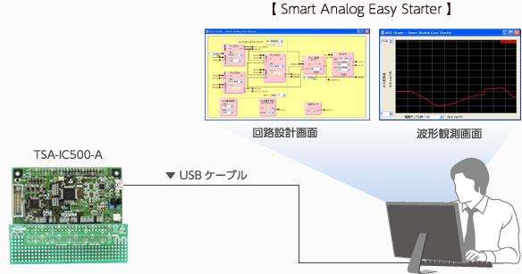 センサ用アナログフロントエンド回路設計の場合