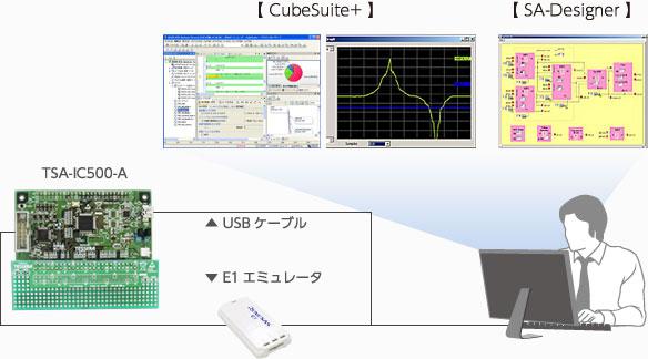 センサ用アナログフロントエンド回路設計、及びマイコンソフトウエア開発の場合