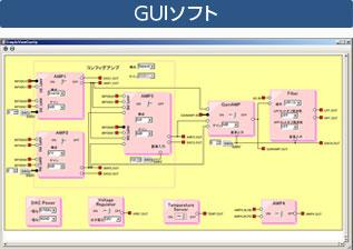 GUIソフト