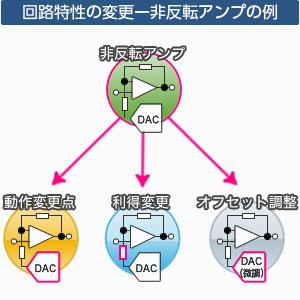 回路変更―非アンプの例