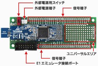 Smart Analog Stick用ベース基板
