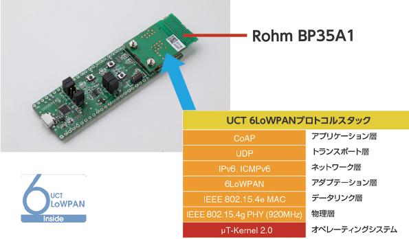Rohm BP35A1とUCTプロトコルスタック