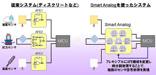 システム図面