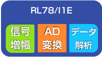 rl78_i1e_01